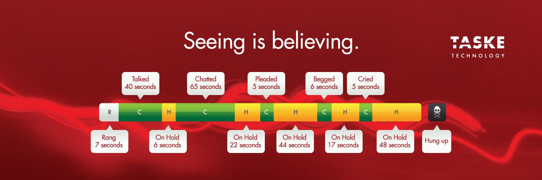 Seeing is Believing with TASKE